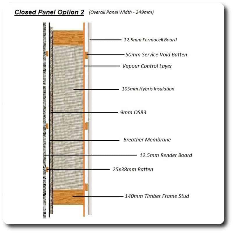 Closed Panel External Wall Option 2